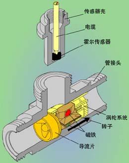 叶片式空气流量传感器电路